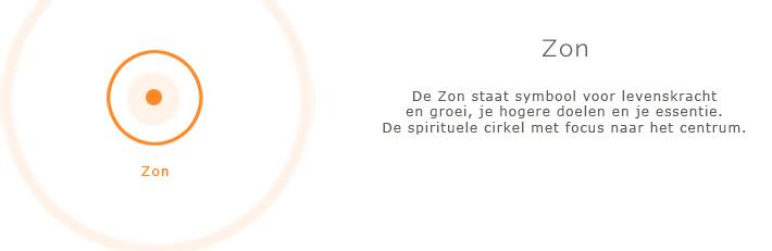 wat is de spirituele betekenis van het zon symbool, sieraden met het zon symbool