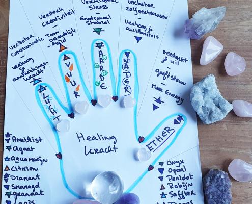 Hoe ringen dragen je bewustzijn versterkt